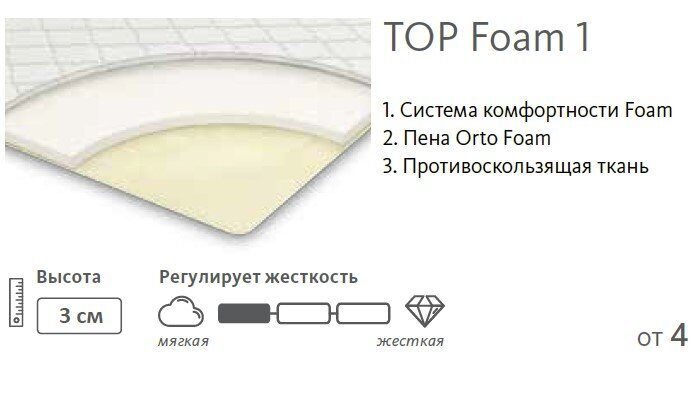 Наматрасник Askona TOP Foam 1 (Топ Фоам 1)