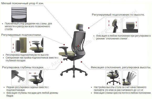 Эргономичное кресло falto-trium  настройки
